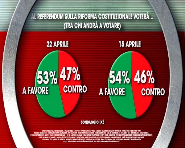 referendum renzi 3