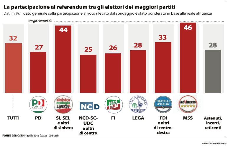 referendum tradito 1