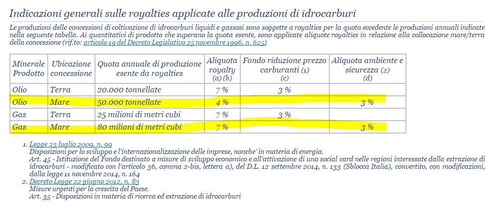 royalties compagnie petrolifere trivelle referendum 17 aprile - 1