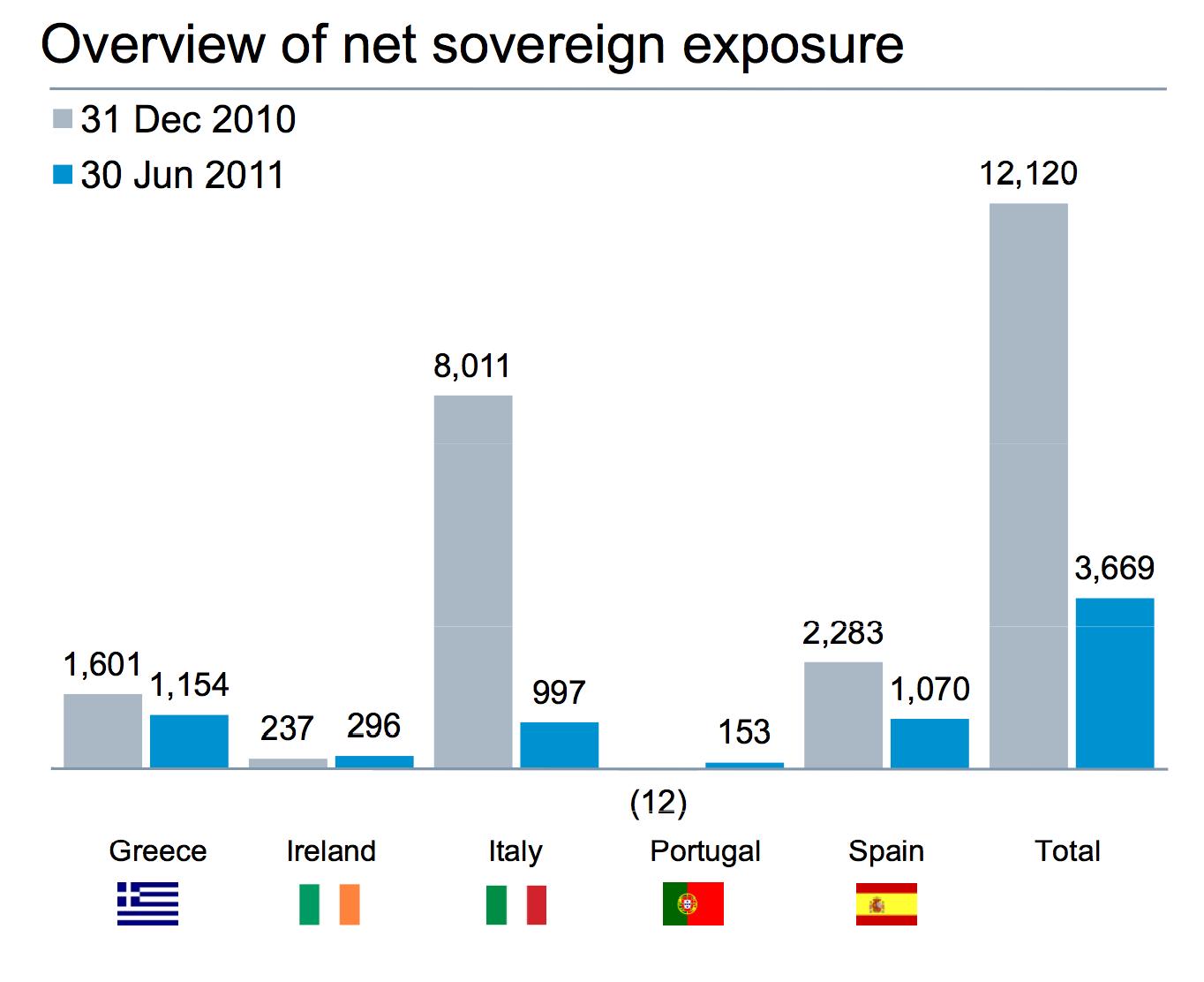 deutsche bank titoli di stato italiani