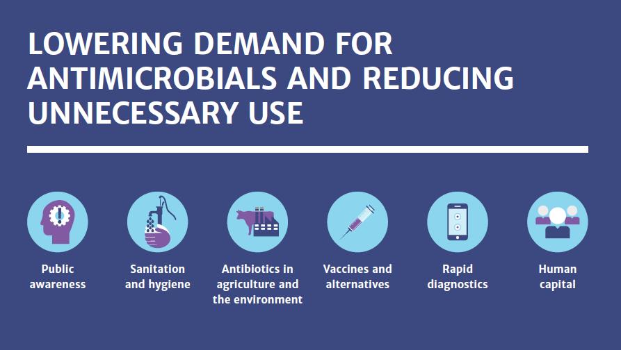resistenza agli antibiotici morti - 2