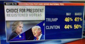 trump clinton sondaggi