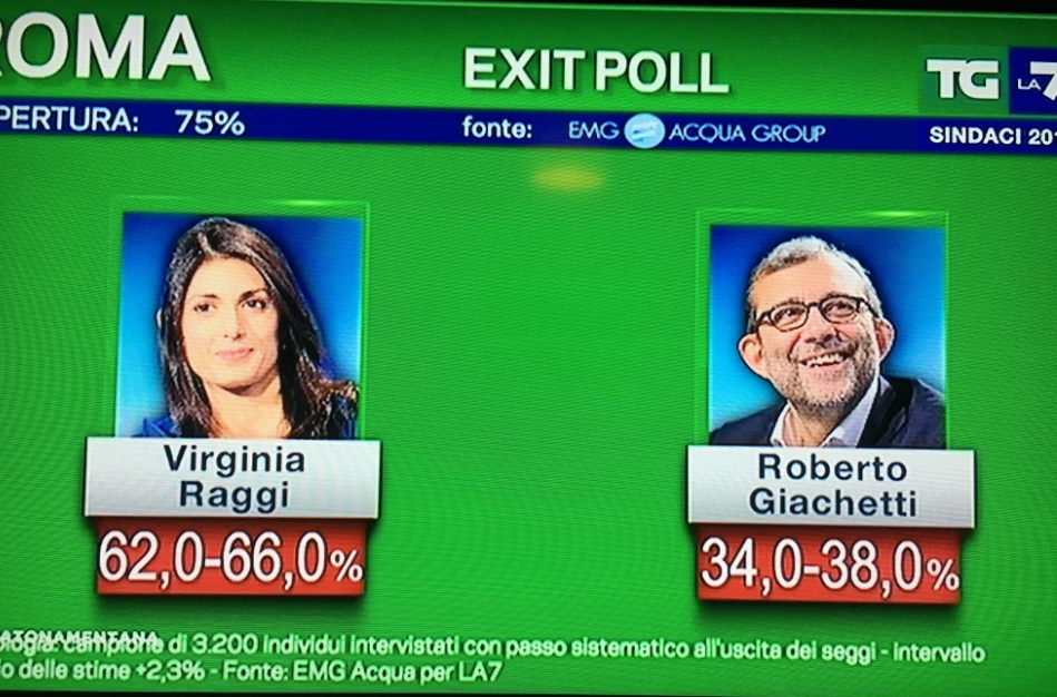 ballottaggi exit poll 2