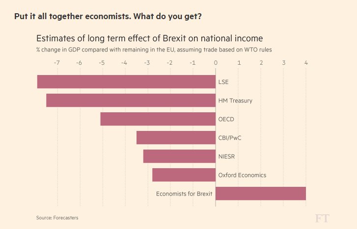 brexit effetti - 1