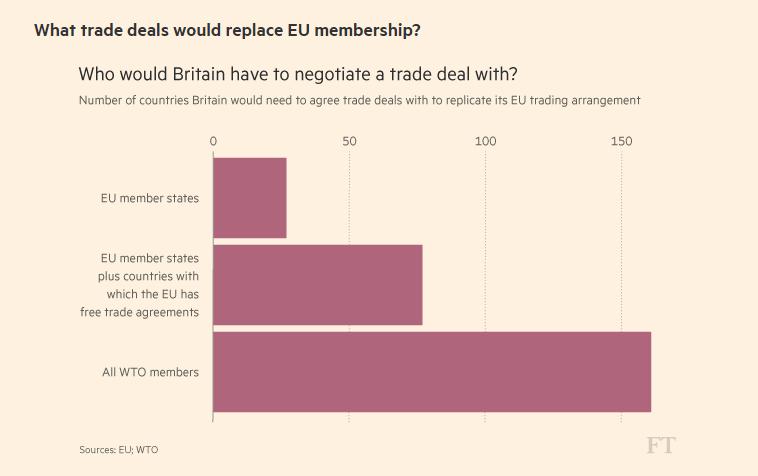 brexit effetti - 2