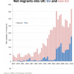 brexit migranti - 1