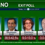 exit poll definitivi 1