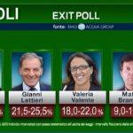 exit poll definitivi 3