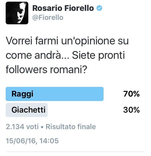 exit poll di fiorello