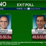 exit poll milano