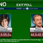 exit poll torino 1
