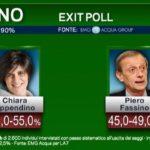 exit poll torino