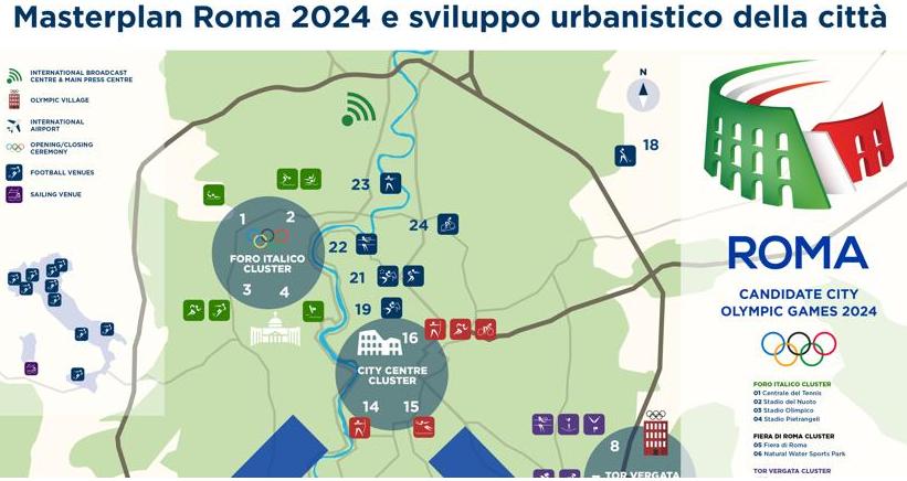 olimpiadi roma 2024 affari - 5