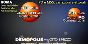 pd m5s 1