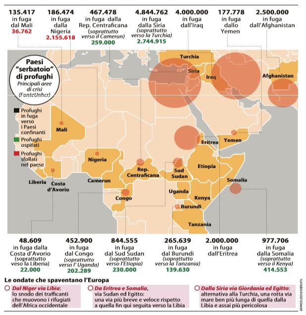 profughi fabbriche paesi