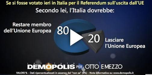 uscire dall'euro referendum