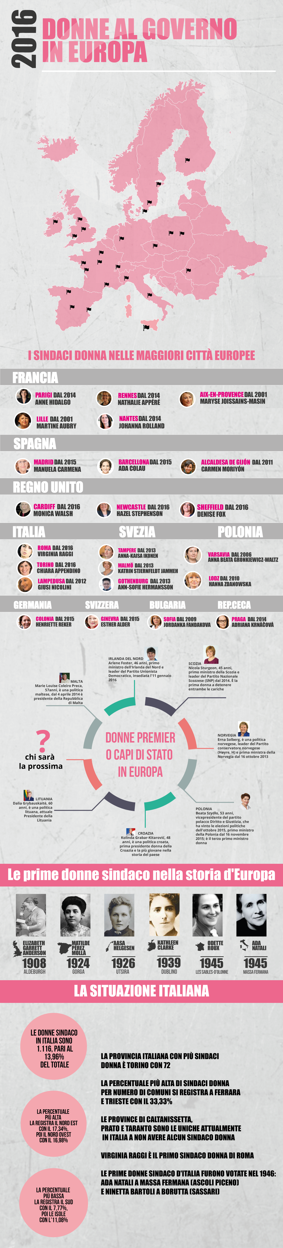 Le donne al potere in Europa (Stampaprint)