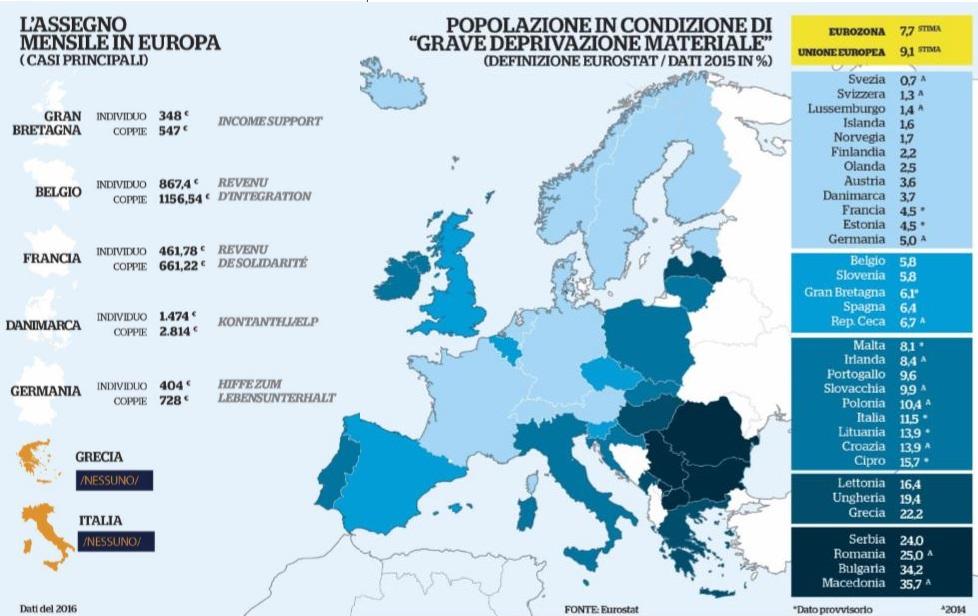 assegno mensile europa