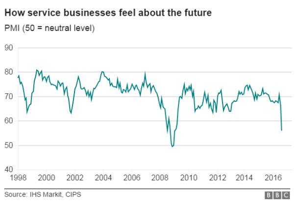 brexit uk recessione -1