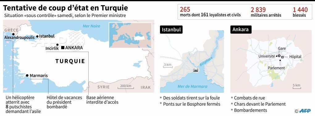 colpo di stato turchia infografica afp