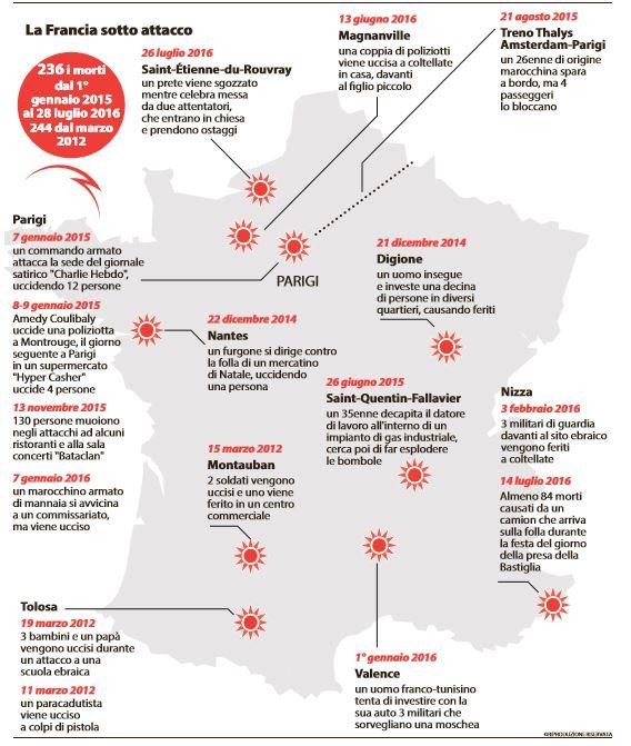 francia sotto attacco
