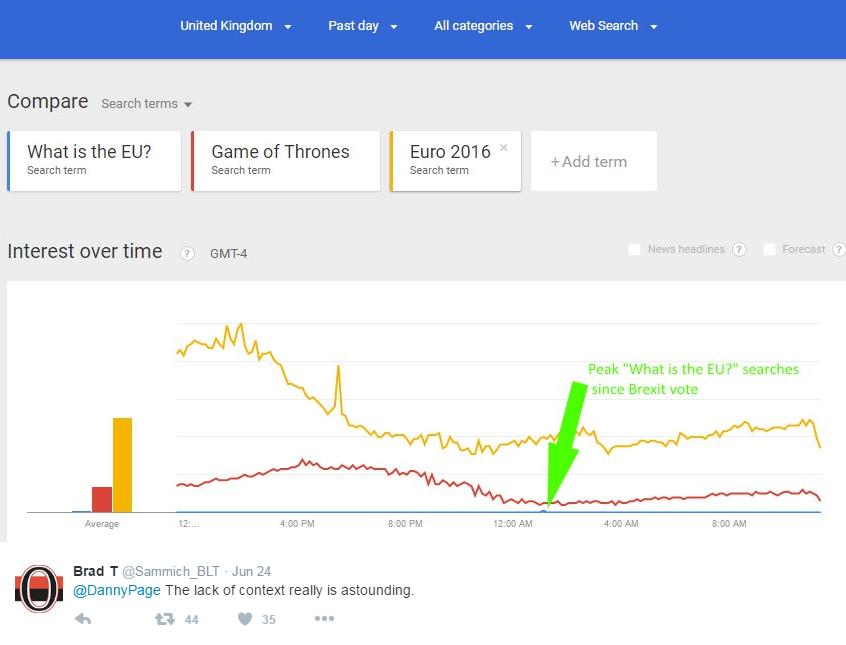 google trends ricerche brexit - 1