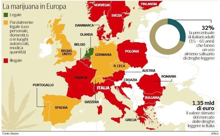 marijuana europa
