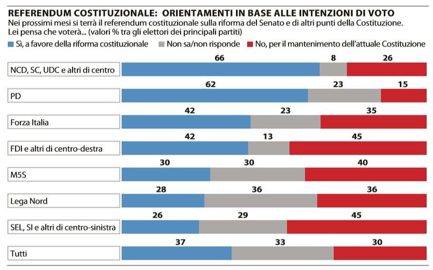 referendum riforme 3