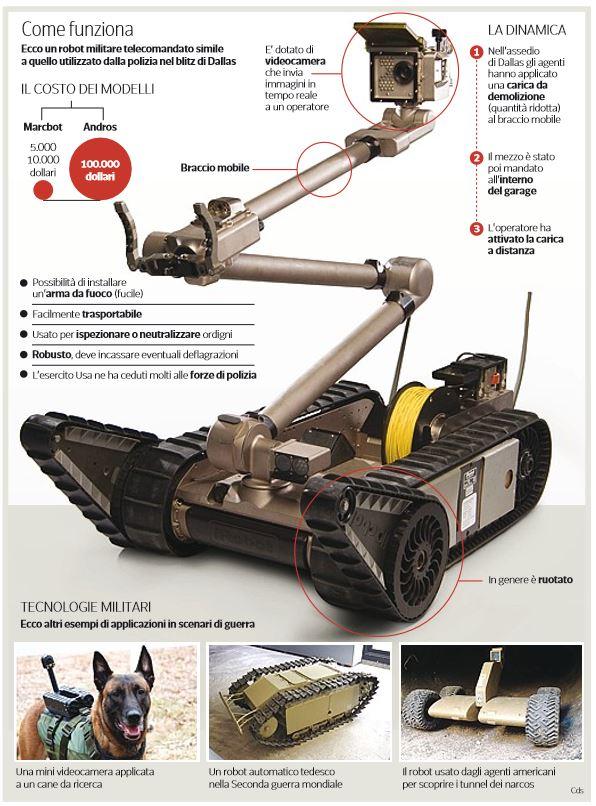 robot uccide terroristi