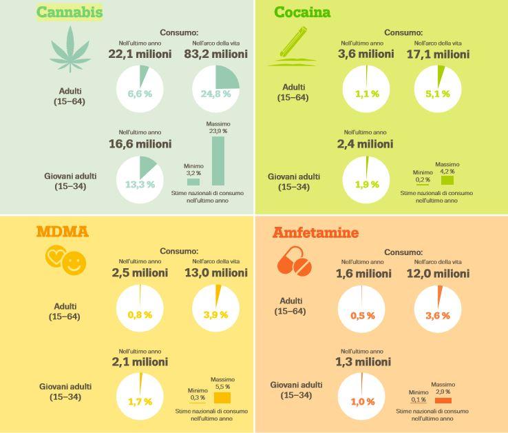 cannabis consumo europa 1