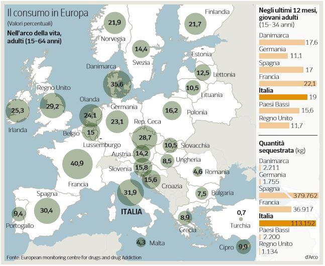 cannabis consumo europa