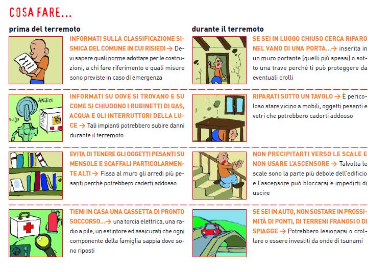 Cosa fare in caso di terremoto nextquotidiano for Come fare piano casa