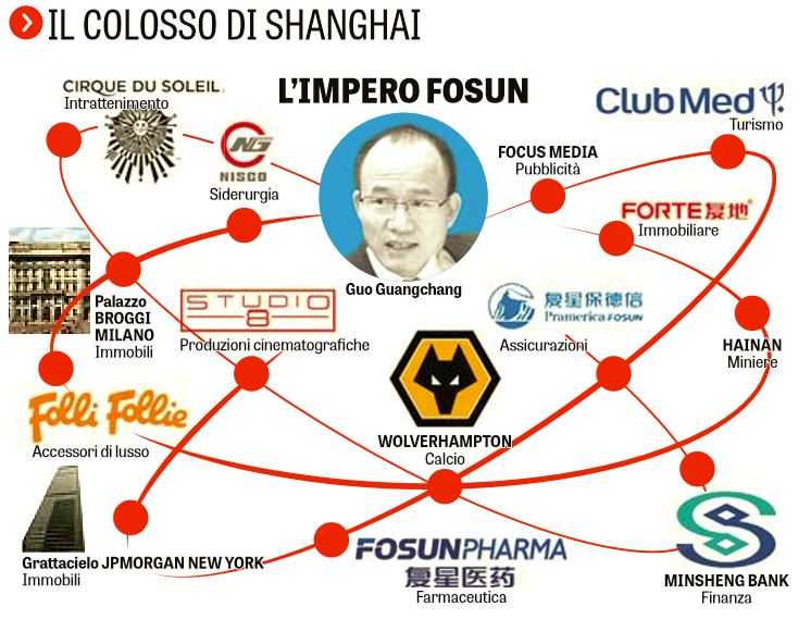 Milan, per la cessione spunta una nuova cordata cinese con Jorge Mendes