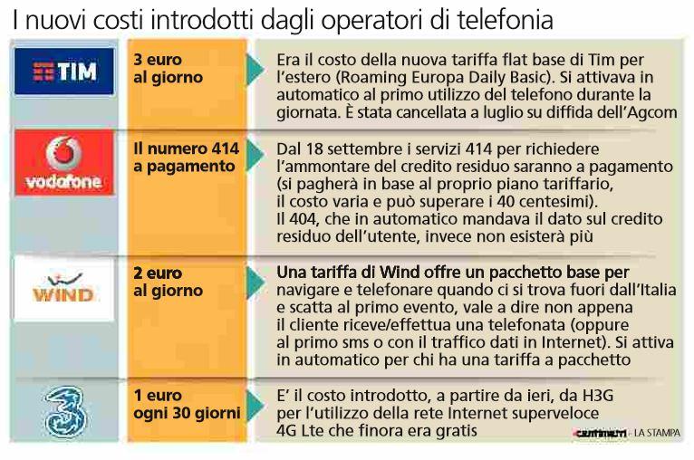 nuovi costi tariffe telefoniche