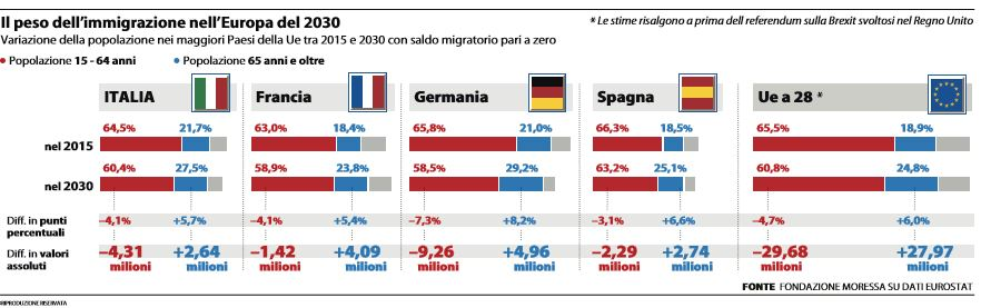 europa-senza-migranti
