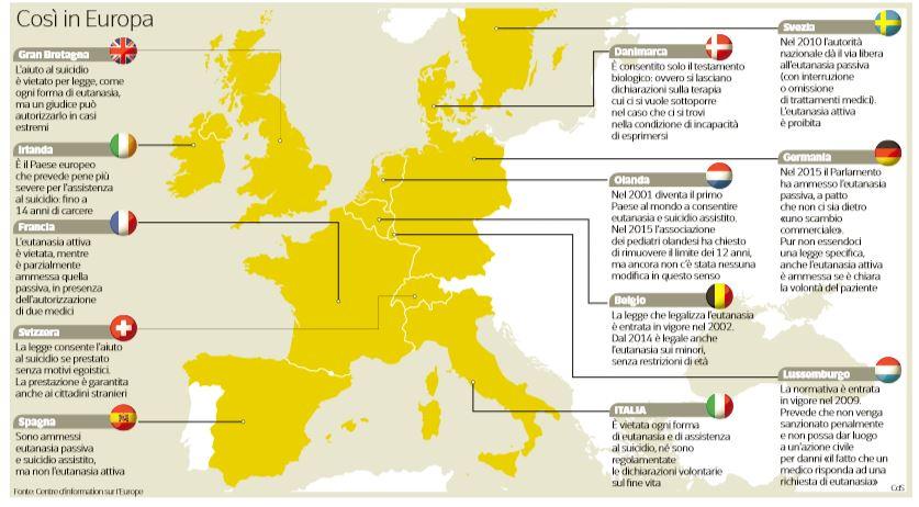 eutanasia-testamento-biologico-europa