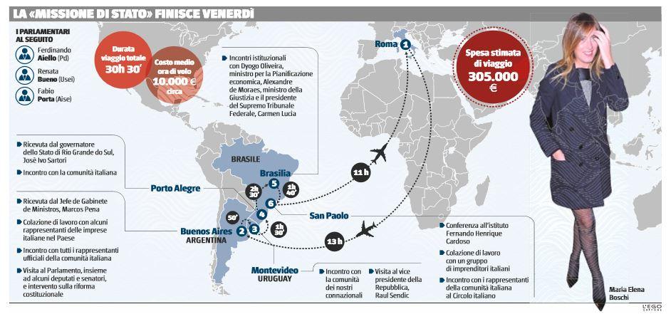 maria elena boschi volo di stato sudamerica 1