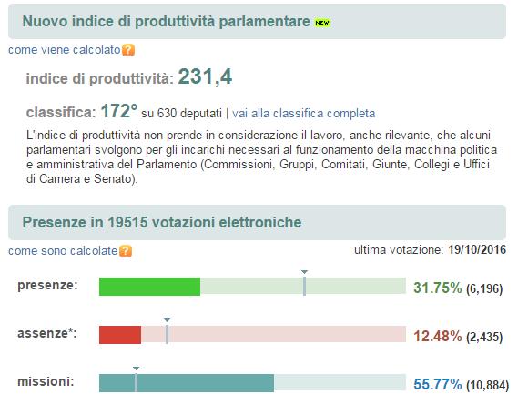 #Renzi: facciamo che chi prende i soldi prende anche i #migranti?