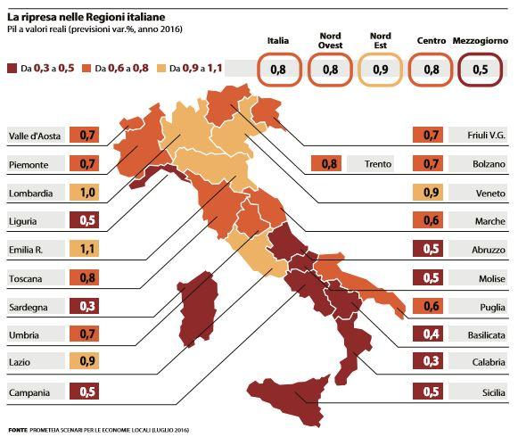 Emilia Romagna, unica Regione in Italia a crescere sopra l'1 per cento