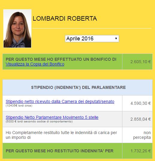 roberta lombardi rendiconto spese affitto roma
