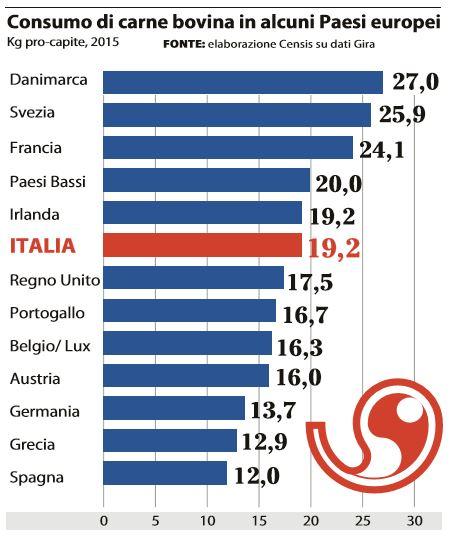 spesa-famiglie-italiane-1