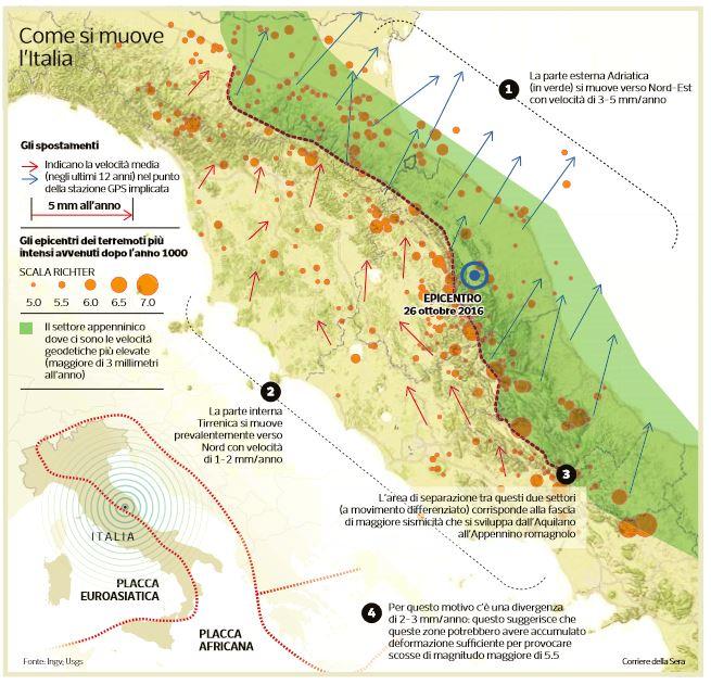 terremoto cosa sta succedendo italia