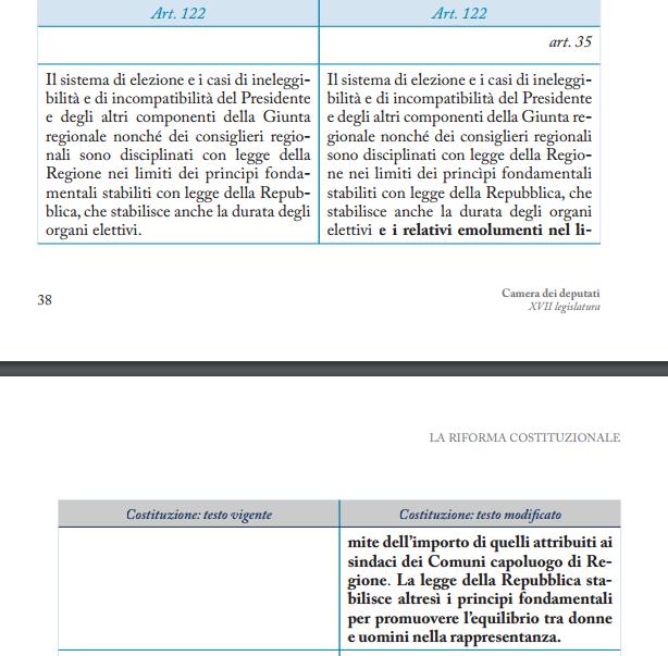 art 122 costituzione riforma stipendi consiglieri regionali limite