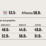 sondaggi-referendum-6
