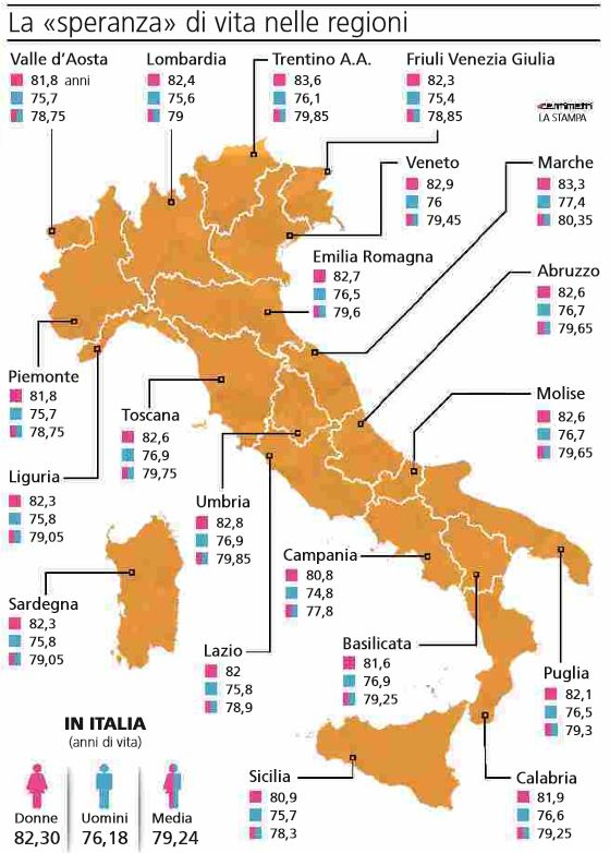speranza di vita in italia regione-per-regione
