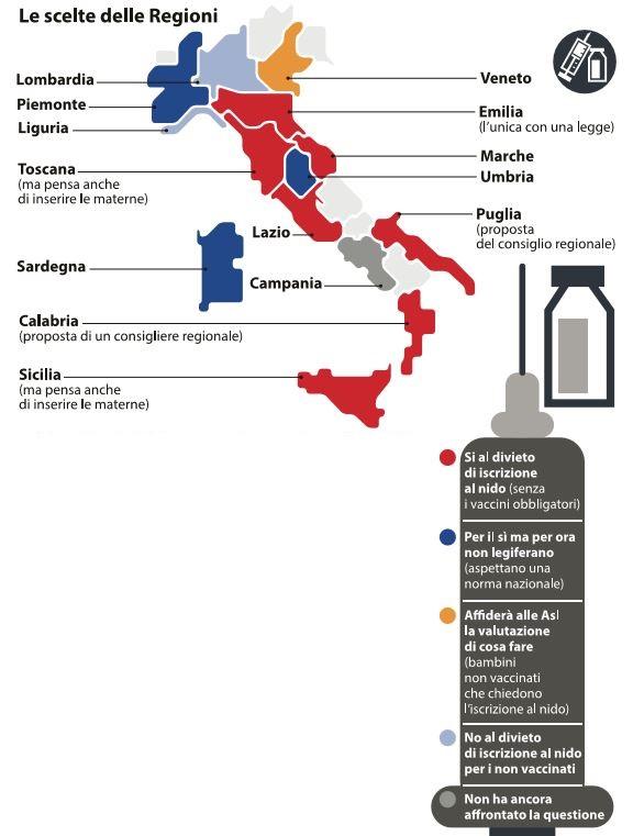 vaccini regione