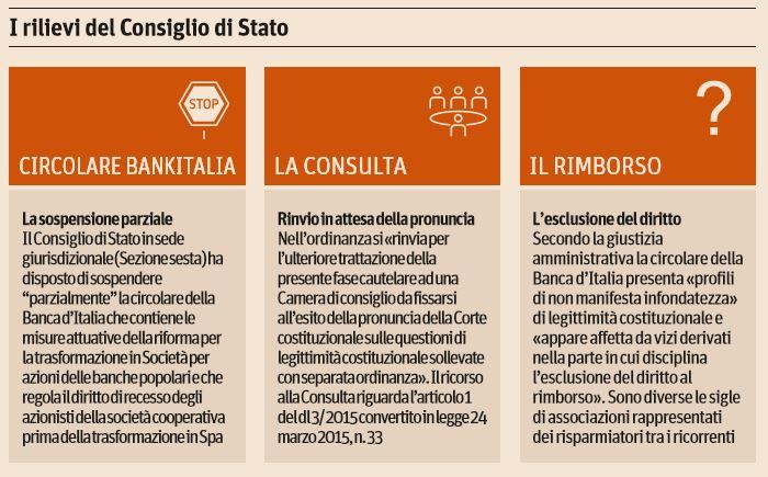 banche popolari consiglio di stato 1