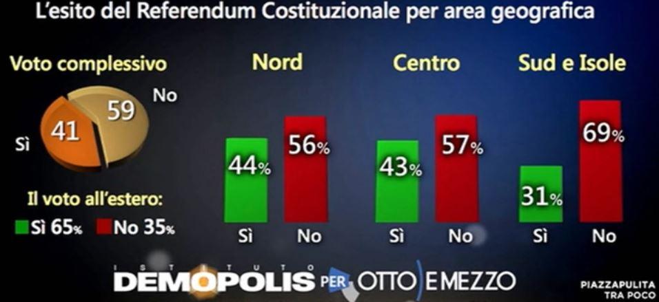 flussi-elettorali-1