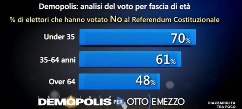 flussi-elettorali-2