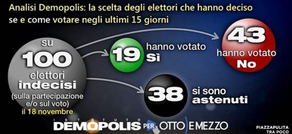 flussi-elettorali-3